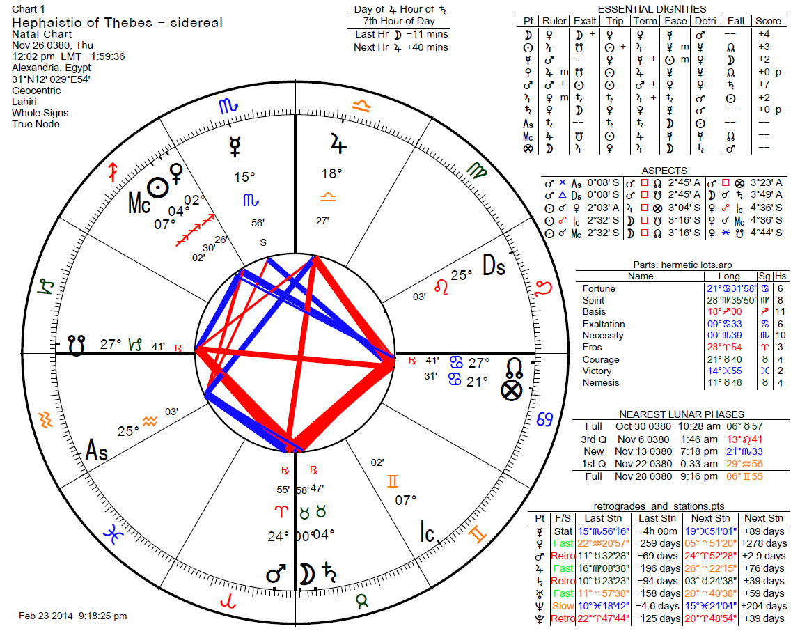 Hephaistio of thebes the hellenistic astrology website hephaistio of thebes birth chart nvjuhfo Choice Image